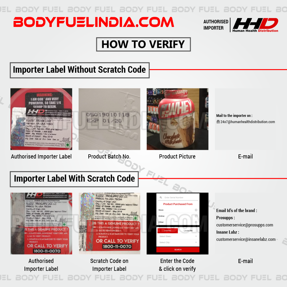 Pro Supps, How to Verify, Body Fuel