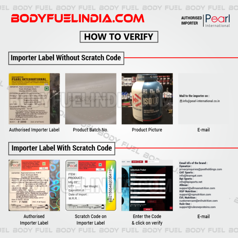 Dymatize, How to Verify Genuine Supplement, Body Fuel, India's No.1 genuine Supplement Store