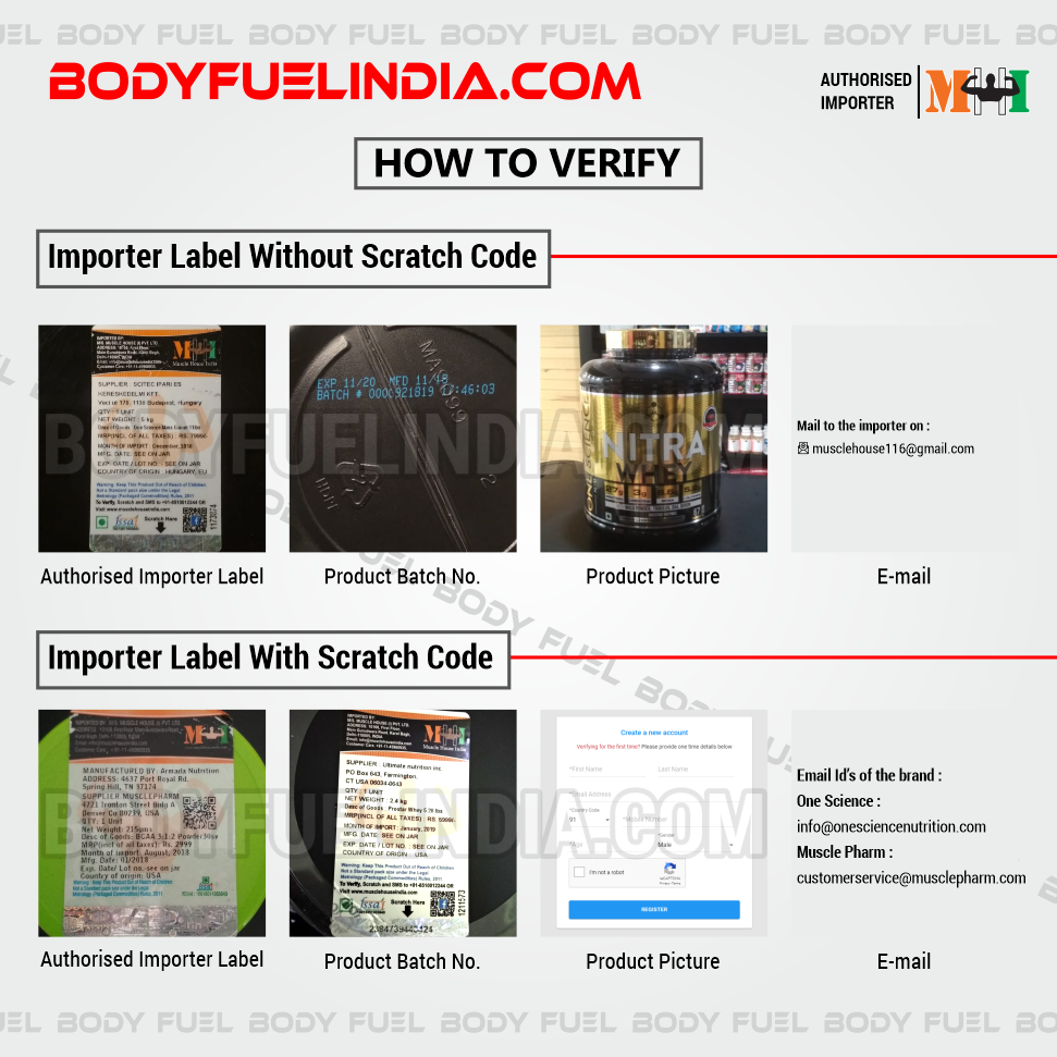 Muscle Pharm, How to Verify, Body Fuel