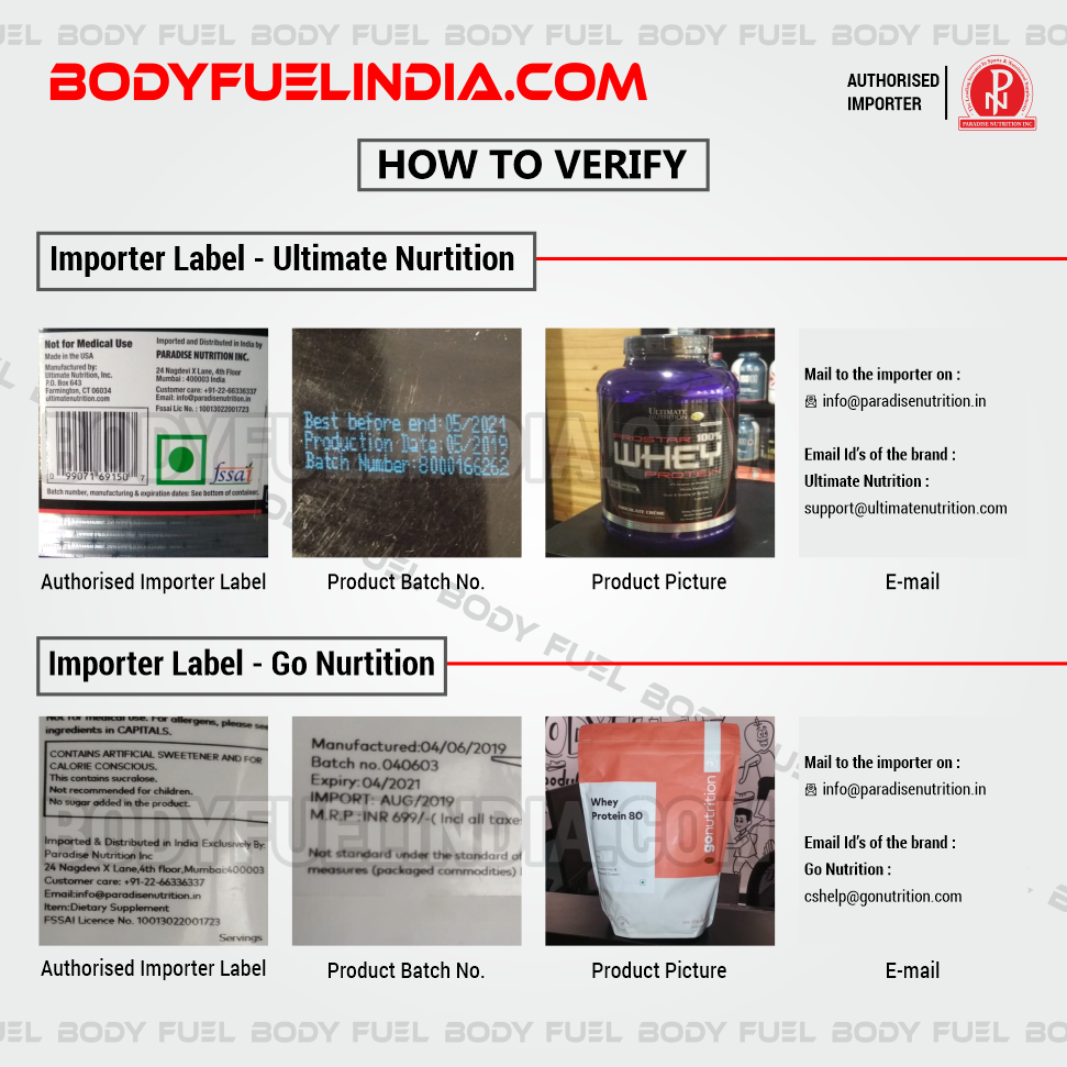 Ultimate Nutrition, How to Verify, Body Fuel