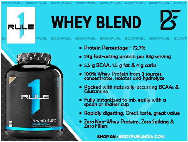 Rule 1 Whey Protein Blend, Whey Protein, Body Fuel, Body Fuel India's no.1 Authentic Online Supplement Store