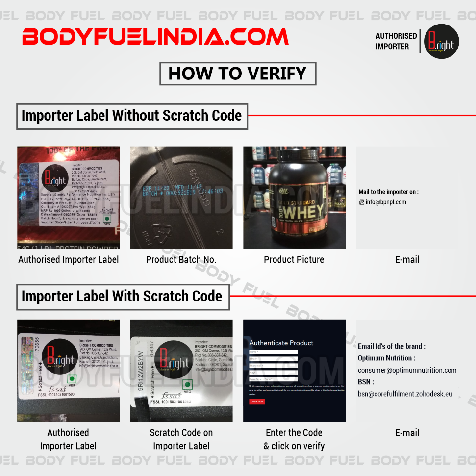 How to Verify Genuine Supplement, Body Fuel, India's No.1 genuine Supplement store