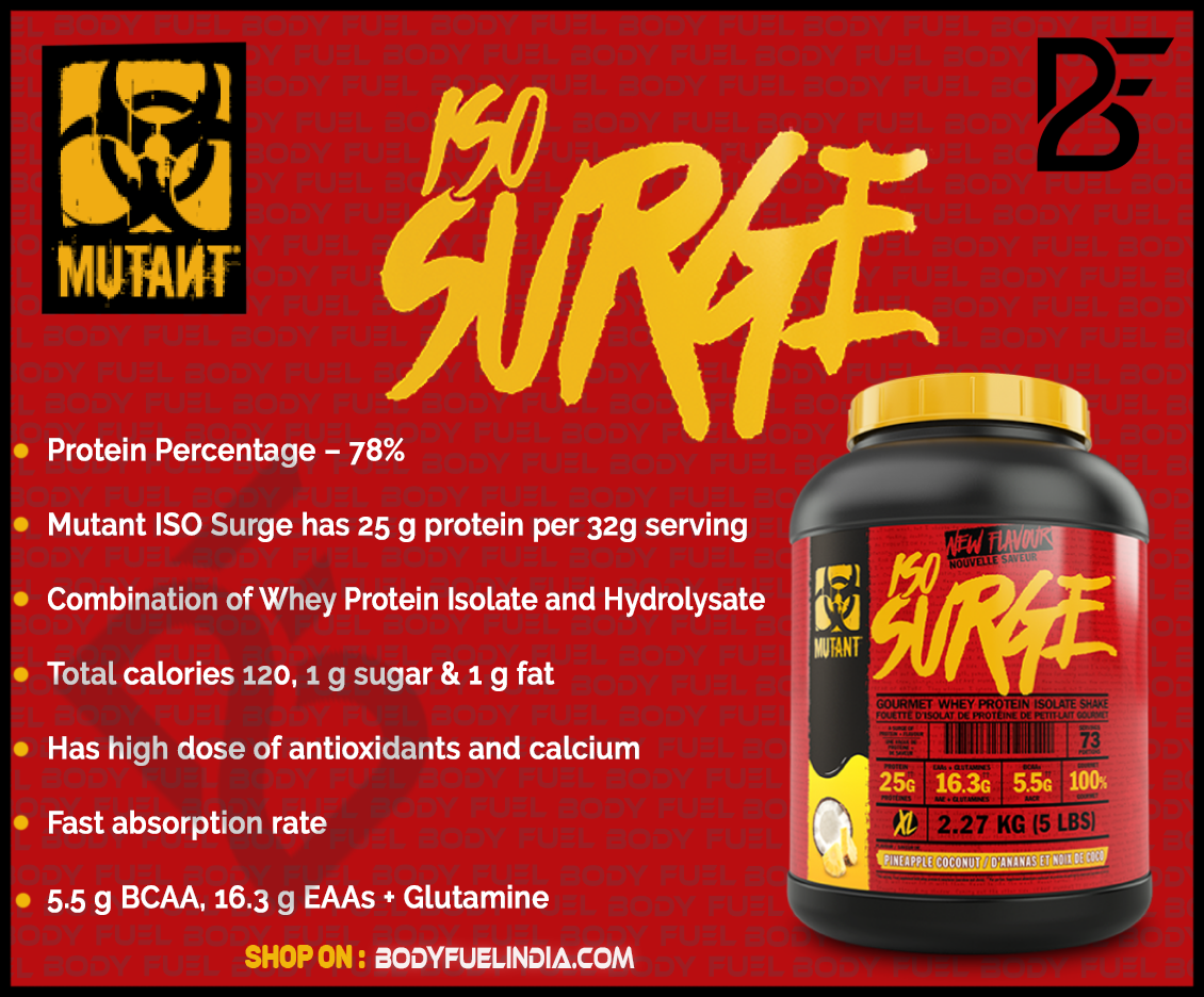 Mutant Iso Surge, Whey Isolate Protein,, Body Fuel India's no.1 Authentic Online Supplement Store