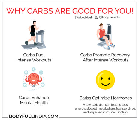 Why Carbs are good for you Body Fuel Indias No.1 Genuine Online Supplement Store