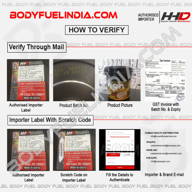 How To Verify Supplements, Human Health Distribution, Authorized Importer, Body Fuel India's No.1 Genuine Supplement Store